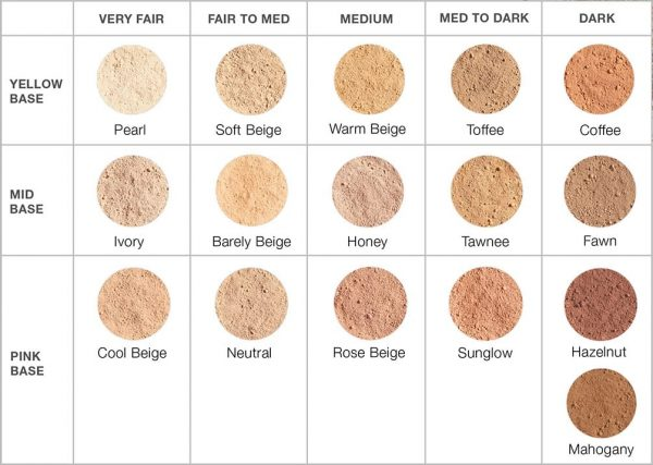 Youngblood Loose Mineral Foundation 2