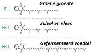 Vitamine K2 en Corona 1